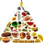 food-pyramid